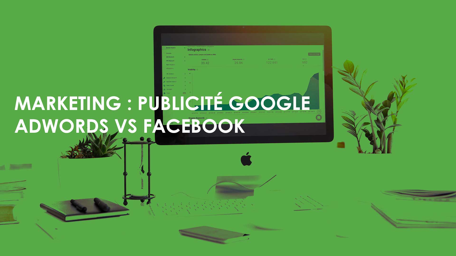 Marketing : Publicité Google Adwords Vs Facebook | Studio Grafik