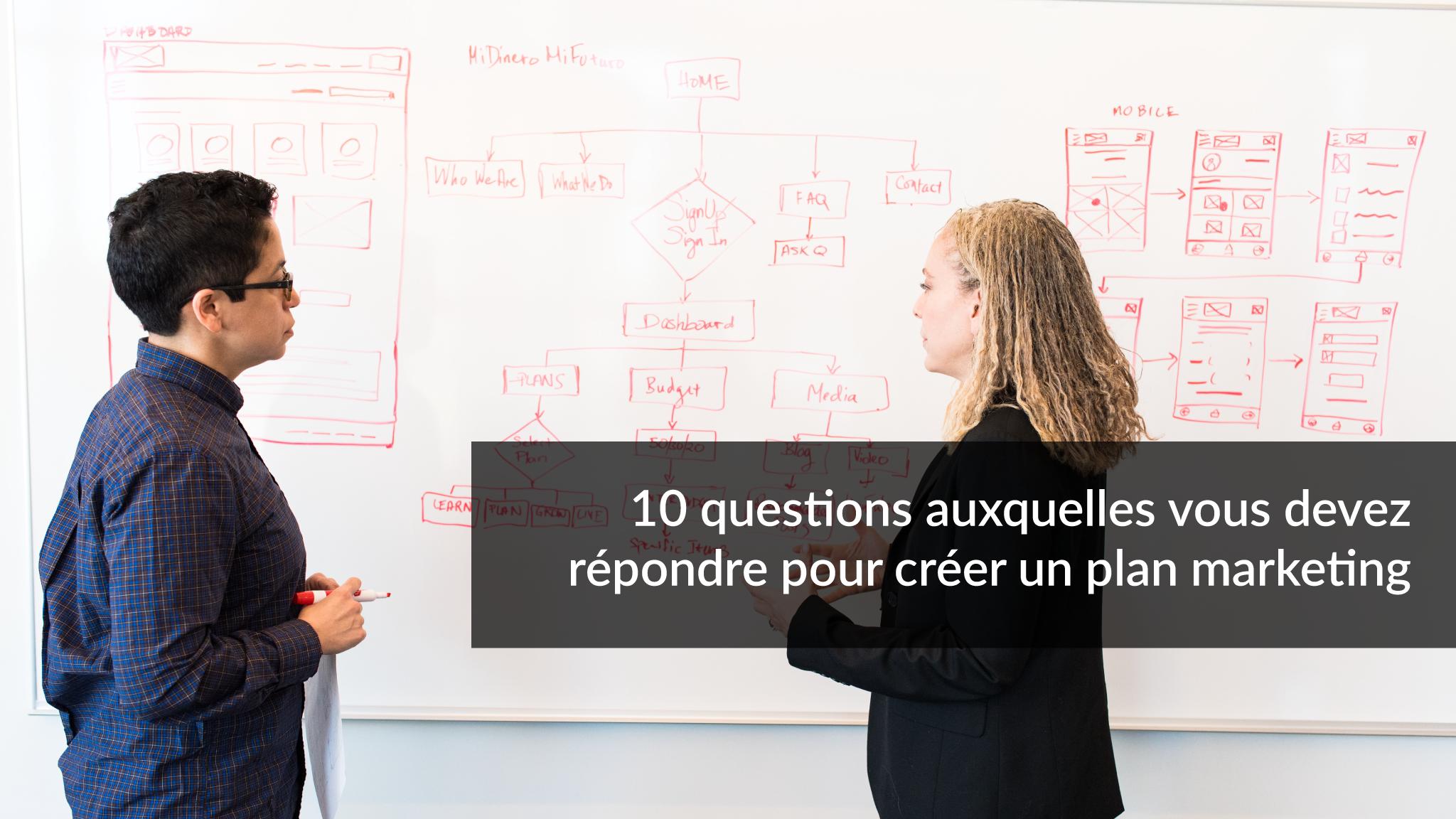 10 questions auxquelles vous devez répondre pour créer un plan marketing puissant | Studio Grafik