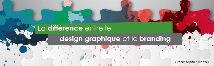 La différence entre le design graphique et le branding | Studio Grafik