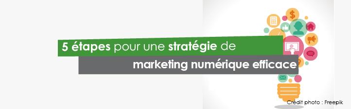 5 étapes pour une stratégie de marketing numérique efficace | Studio Grafik